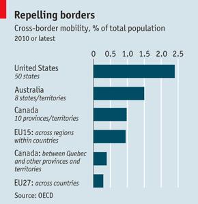 Országhatárokon átnyúló mobilitás aránya 2010 óta